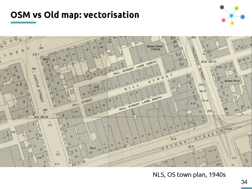 34 OSM vs Old map: vectorisation NLS, OS town p...