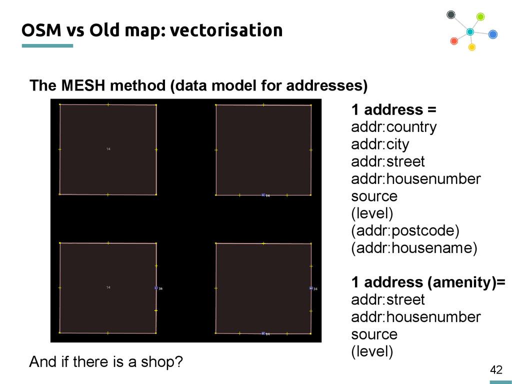 42 OSM vs Old map: vectorisation The MESH metho...