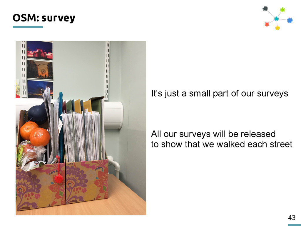43 OSM: survey It's just a small part of our su...