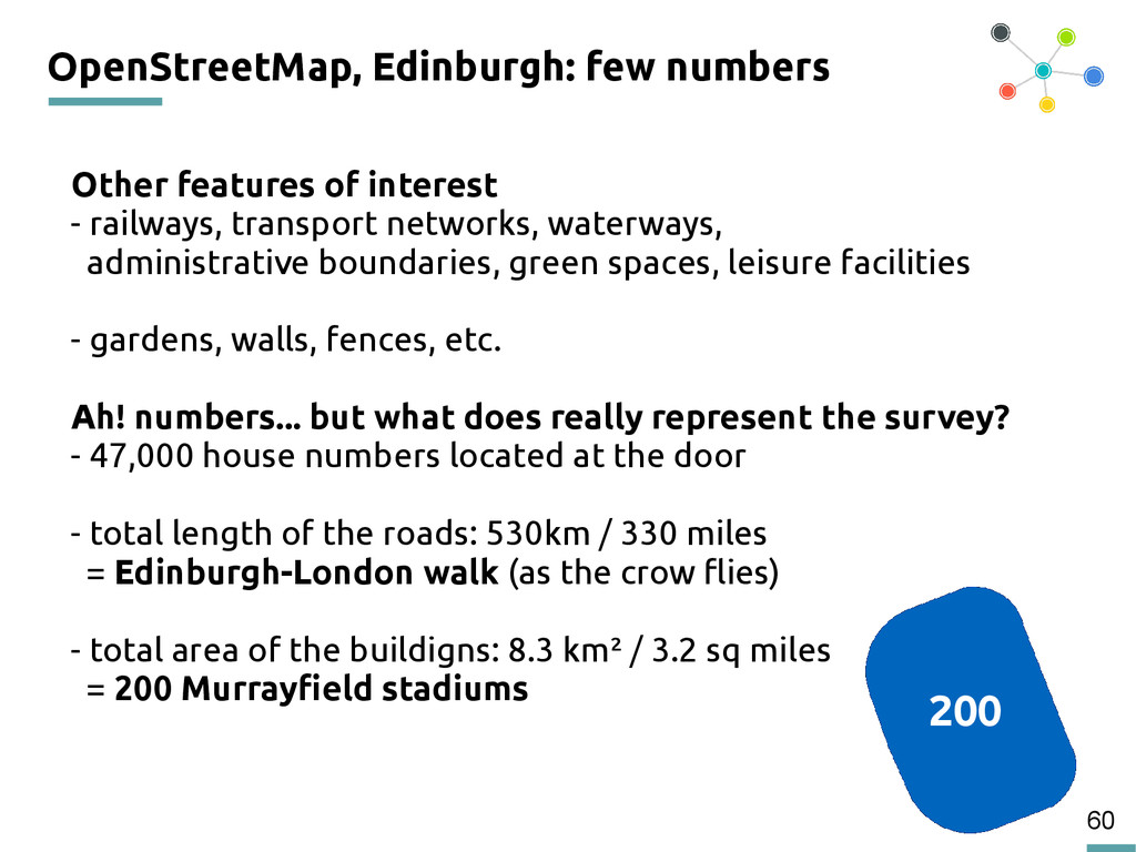 60 OpenStreetMap, Edinburgh: few numbers Other ...