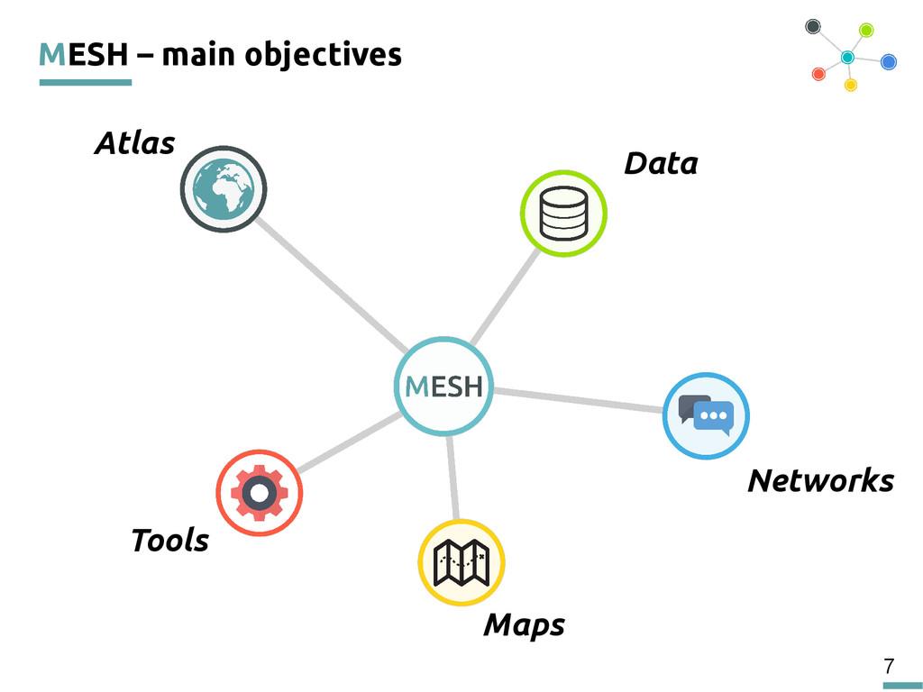 7 MESH – main objectives Atlas Data Maps Tools ...