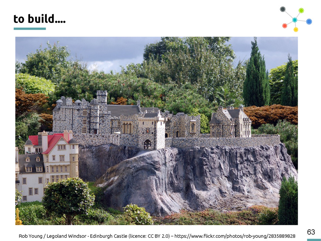 63 to build.... Rob Young / Legoland Windsor - ...