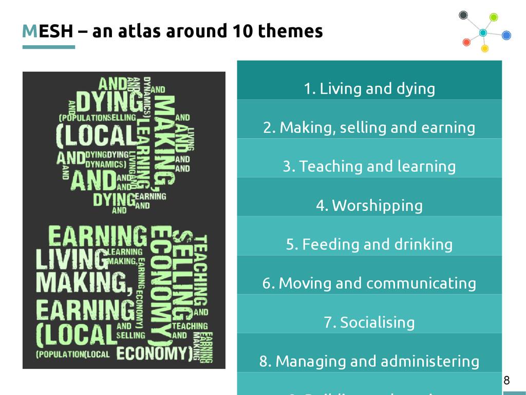 8 MESH – an atlas around 10 themes 1. Living an...