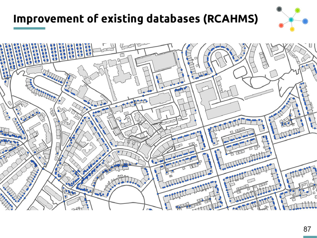 87 Improvement of existing databases (RCAHMS)