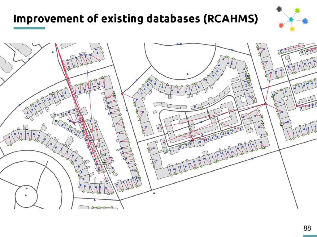 88 Improvement of existing databases (RCAHMS)