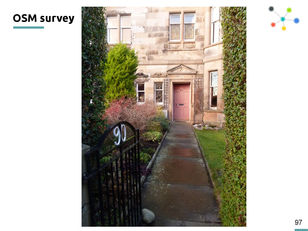 97 OSM survey