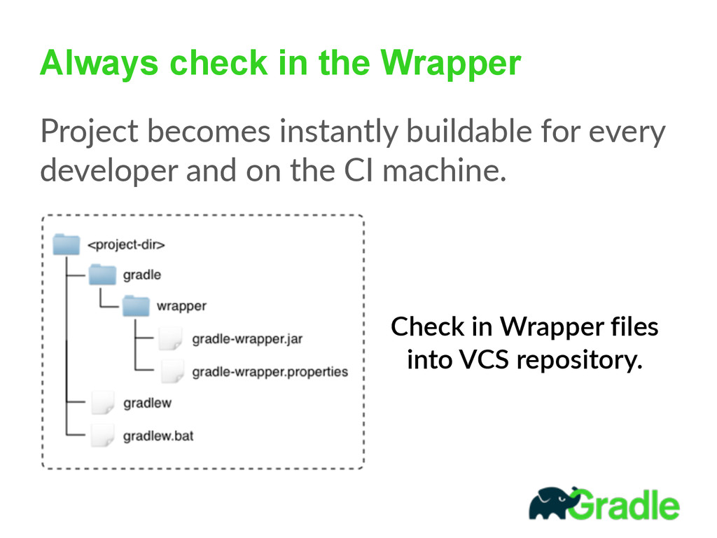 Always check in the Wrapper Project becomes i...