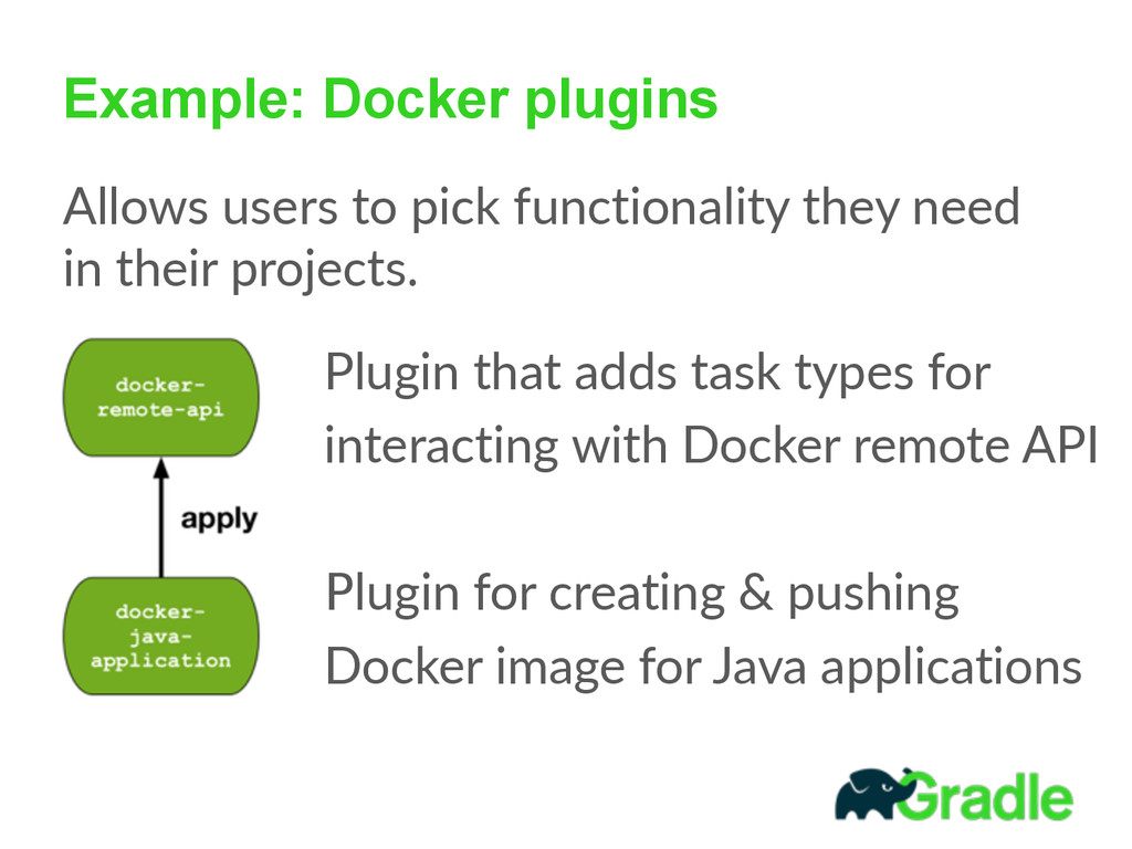Example: Docker plugins Allows users to pick...