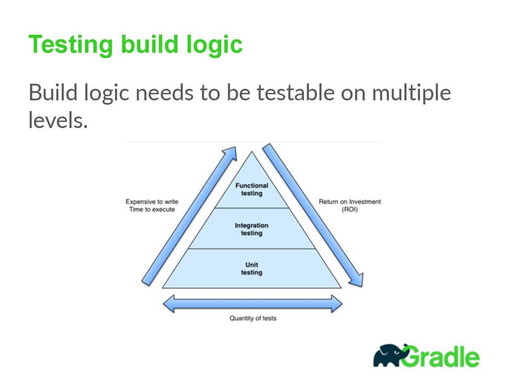 Testing build logic Build logic needs to be...