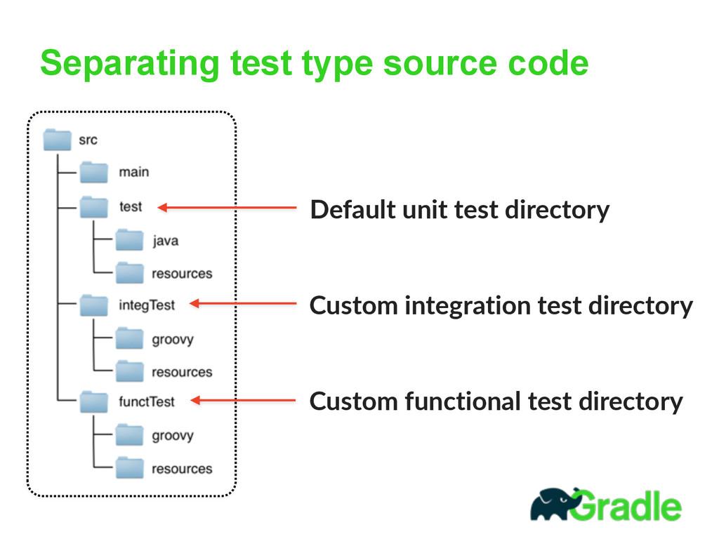 Separating test type source code   Default u...