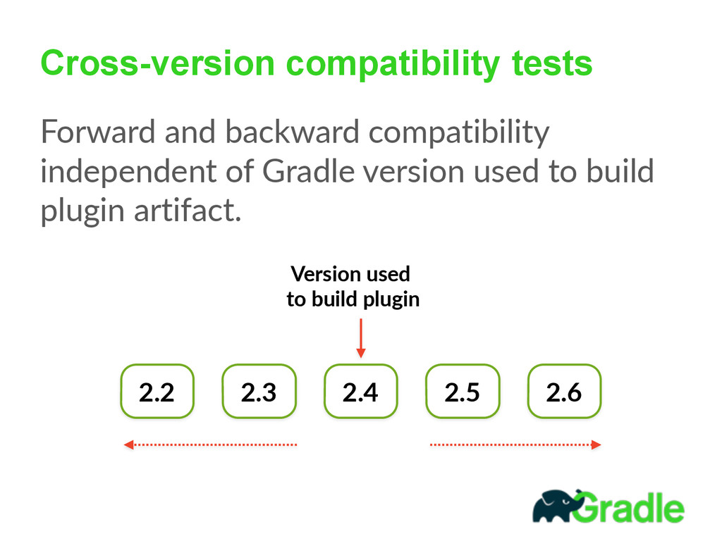 Cross-version compatibility tests Forward and ...