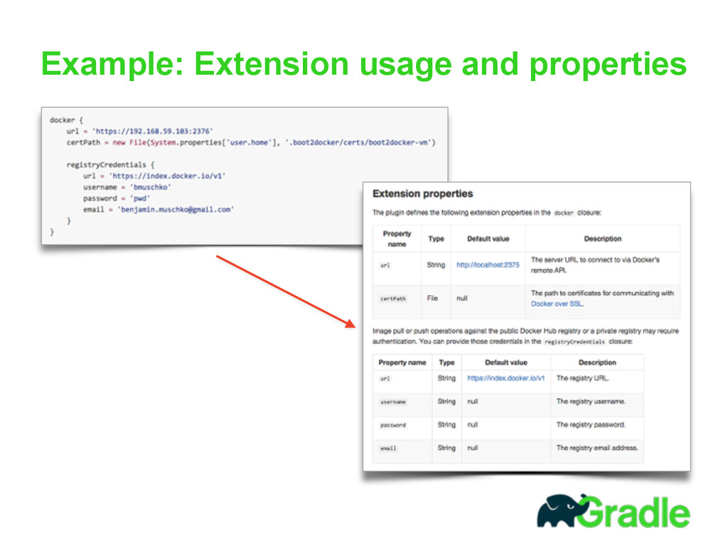 Example: Extension usage and properties
