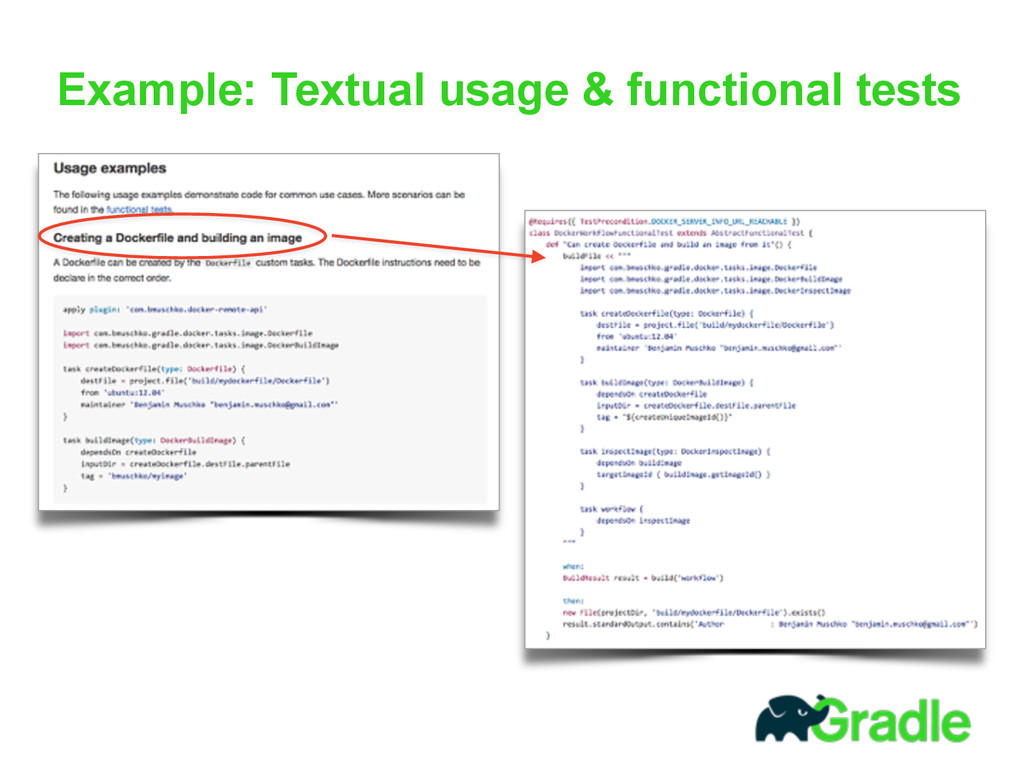 Example: Textual usage & functional tests
