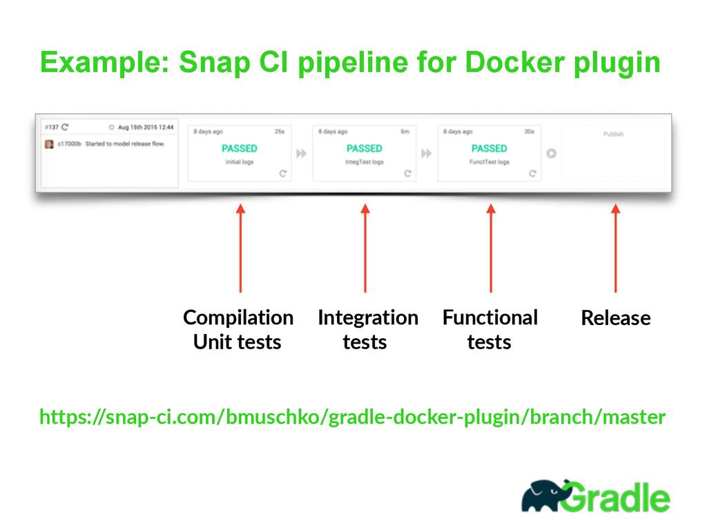 Example: Snap CI pipeline for Docker plugin htt...