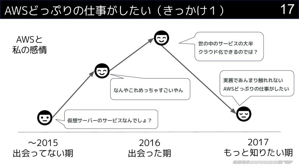 AWSどっぷりの仕事がしたい(きっかけ1) 17 〜2015 出会ってない期 2016 出会っ...