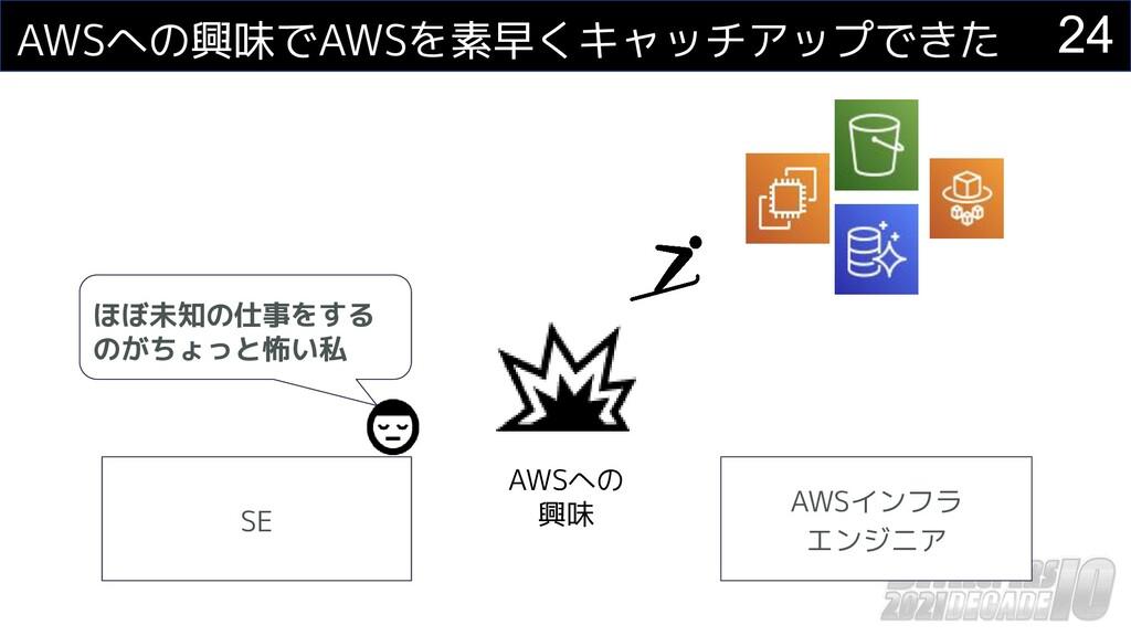 AWSへの興味でAWSを素早くキャッチアップできた 24 SE AWSインフラ エンジニア ほ...