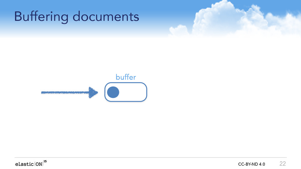 { } CC-BY-ND 4.0 Buffering documents 22 buffer ...