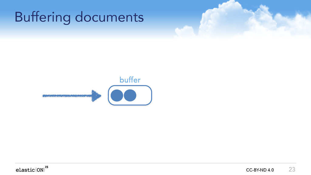 { } CC-BY-ND 4.0 Buffering documents 23 buffer ...