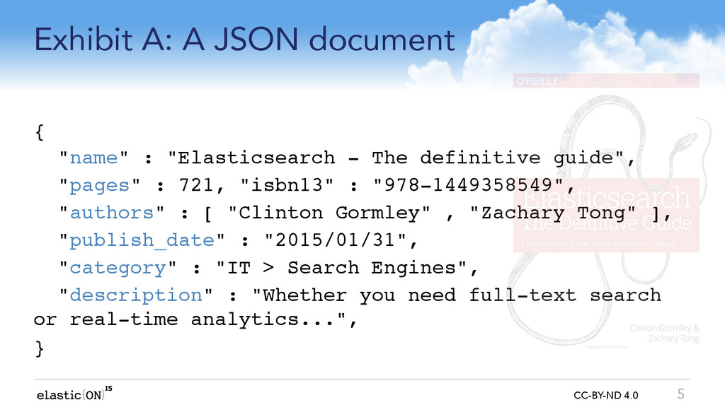 "{ } CC-BY-ND 4.0 Exhibit A: A JSON document { ""..."