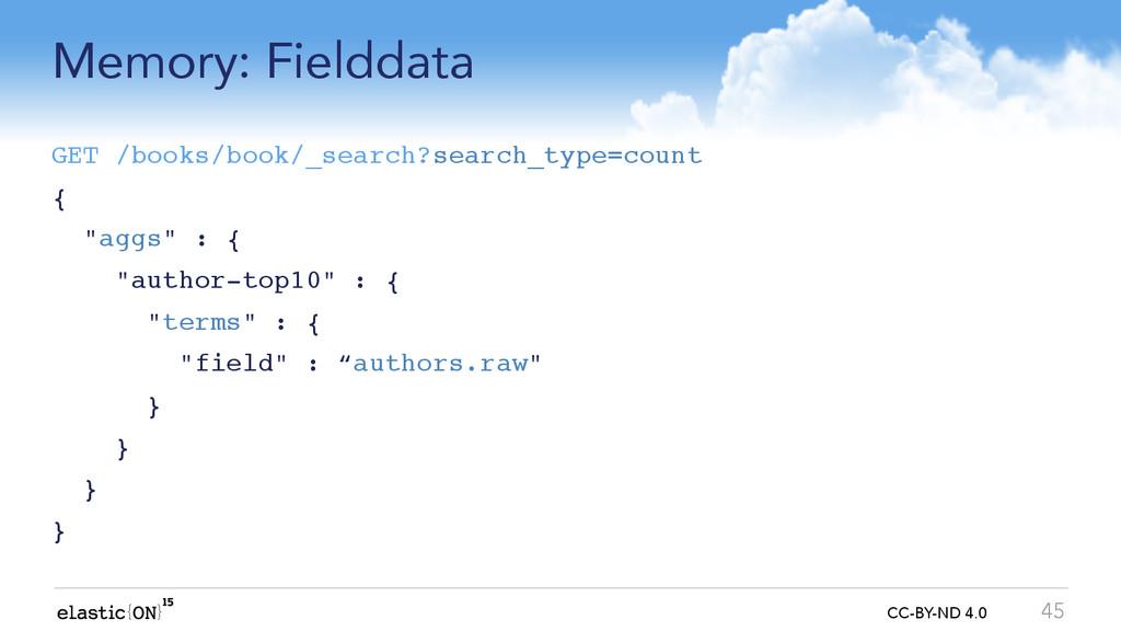 { } CC-BY-ND 4.0 Memory: Fielddata GET /books/b...