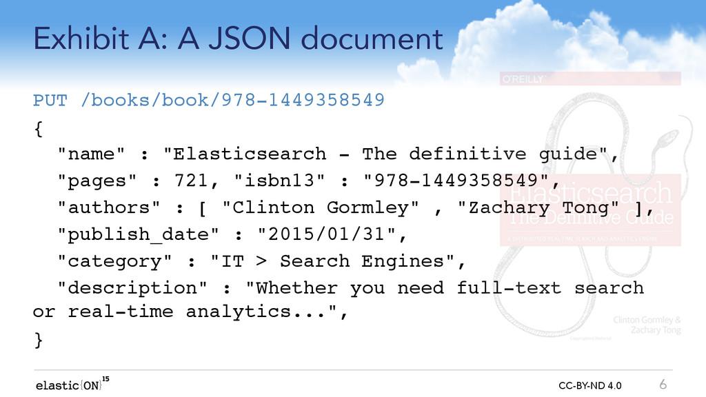 { } CC-BY-ND 4.0 Exhibit A: A JSON document PUT...