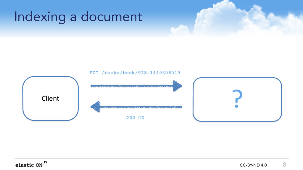 { } CC-BY-ND 4.0 Indexing a document 8 Client P...