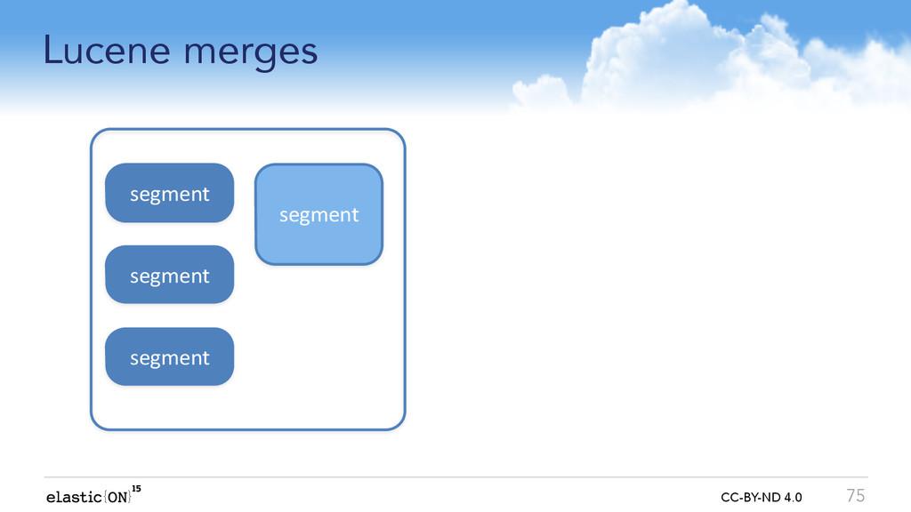 { } CC-BY-ND 4.0 Lucene merges 75 segment segme...