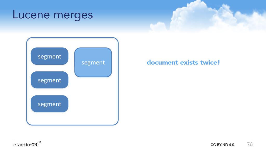 { } CC-BY-ND 4.0 Lucene merges 76 segment segme...