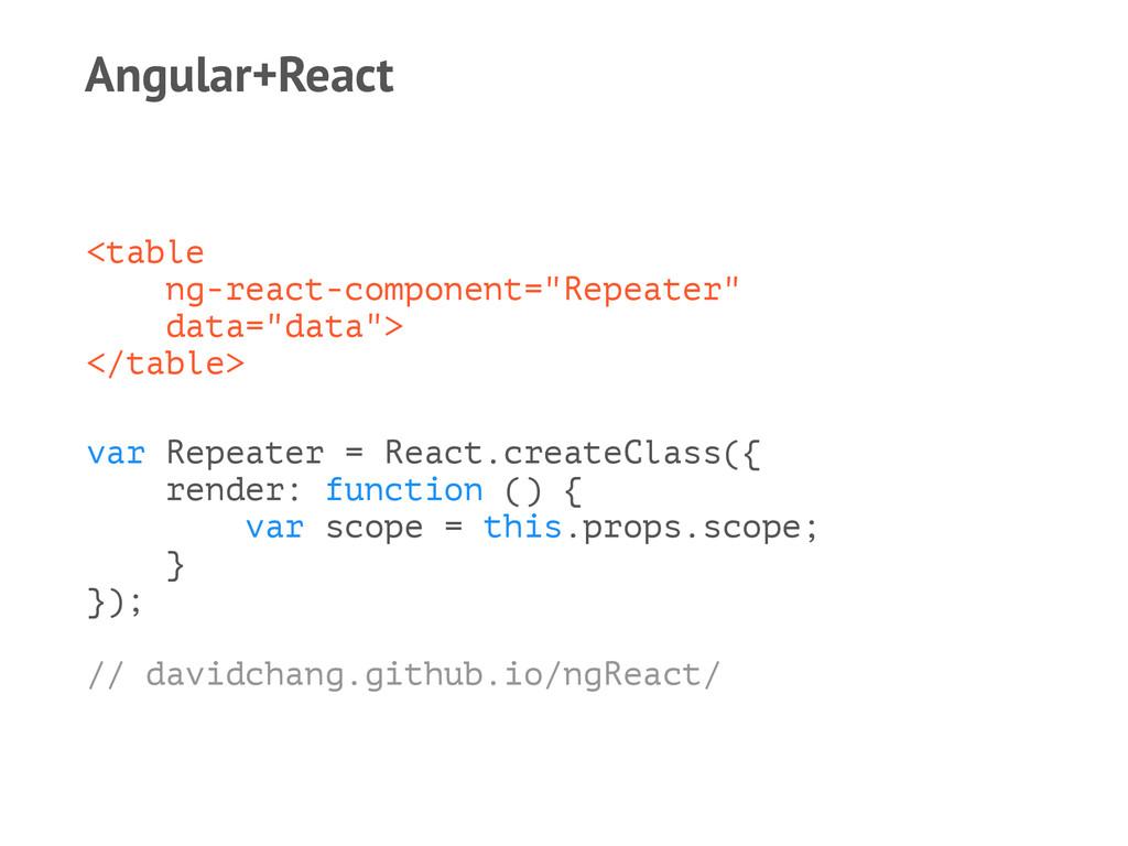 """Angular+React <table ng-react-component=""""Repeat..."""