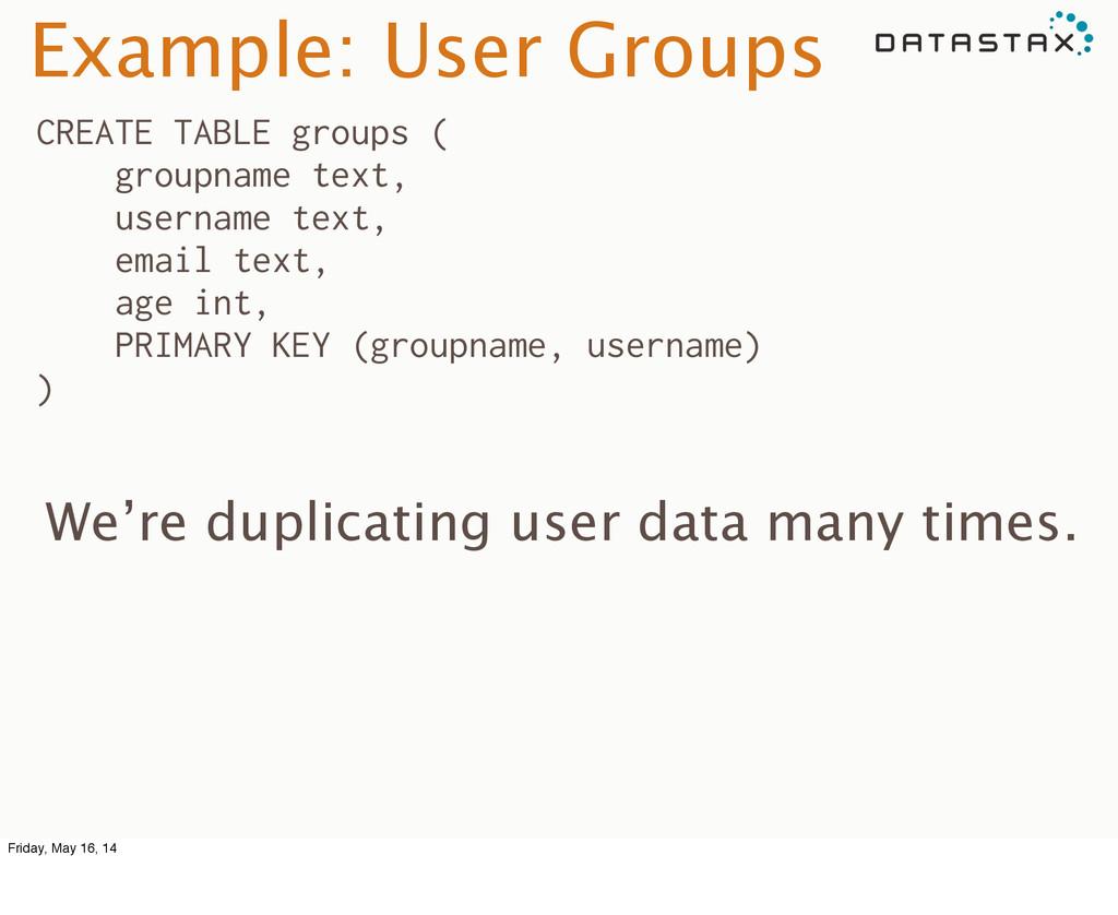 Example: User Groups We're duplicating user dat...