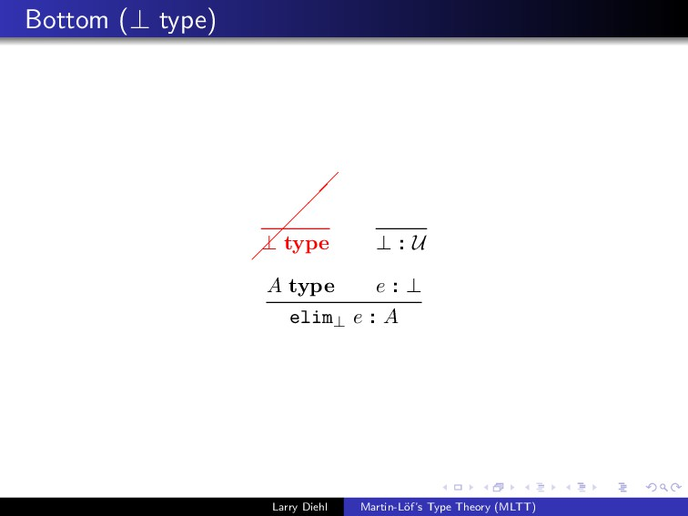 Bottom (⊥ type) ⊥ type ⊥ : U A type e : ⊥ elim⊥...