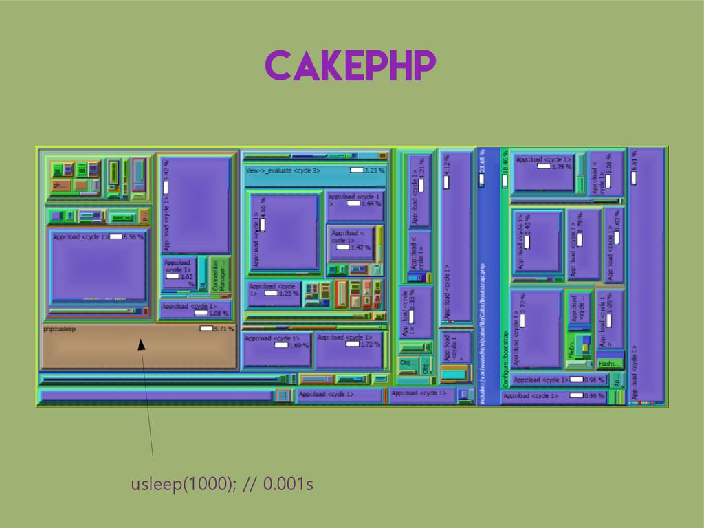 CakePHP usleep(1000); // 0.001s