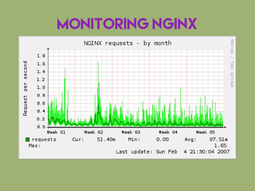 Monitoring Nginx