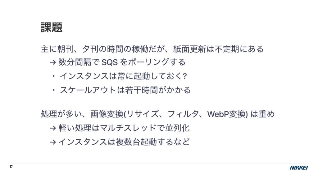 17 ओʹேץɺ༦ץͷؒͷՔಇ͕ͩɺࢴ໘ߋ৽ෆఆظʹ͋Δ → ִؒͰ SQS ΛϙʔϦ...