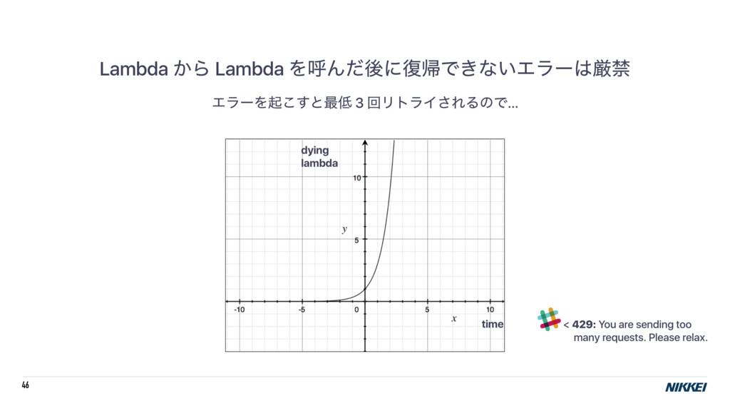 46 Lambda ͔Β Lambda ΛݺΜͩޙʹ෮ؼͰ͖ͳ͍Τϥʔݫې ΤϥʔΛى͜͢ͱ...