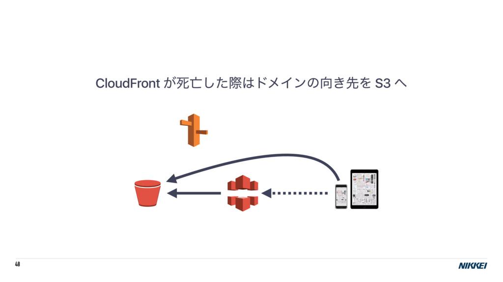 48 CloudFront ͕ࢮͨ͠ࡍυϝΠϯͷ͖ઌΛ S3 