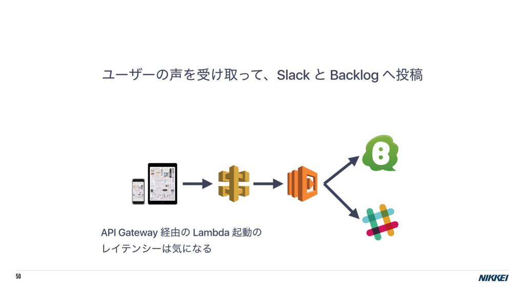 50 ϢʔβʔͷΛड͚औͬͯɺSlack ͱ Backlog ߘ API Gateway...