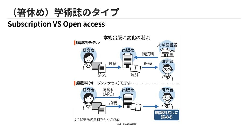 (箸休め)学術誌のタイプ Subscription VS Open access 出典: 日本...