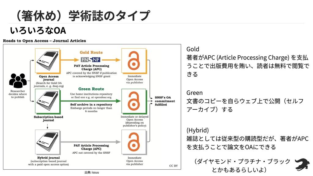 (箸休め)学術誌のタイプ いろいろなOA 出典: issuu Gold  著者がAPC (Ar...