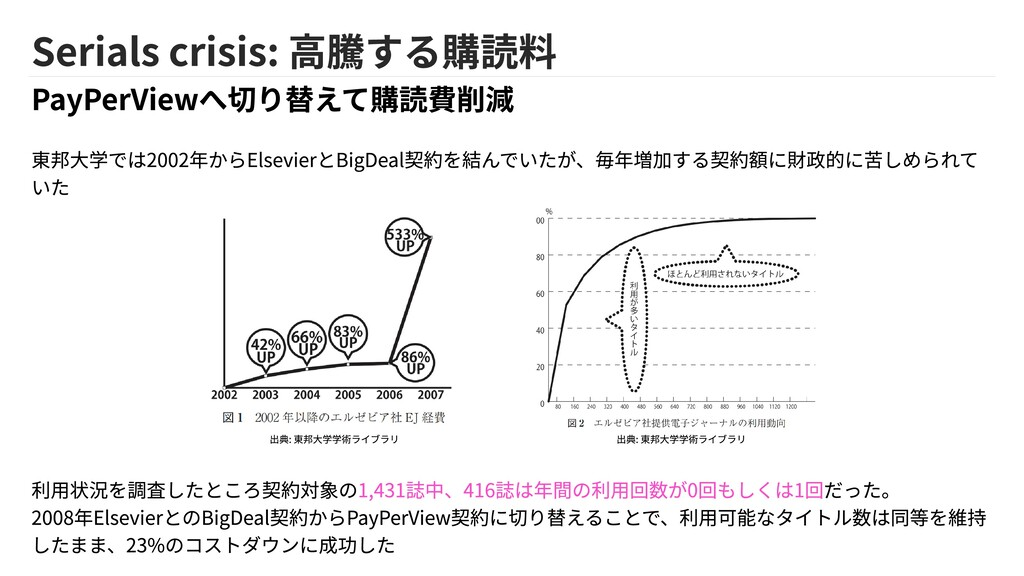 Serials crisis: 高騰する購読料 PayPerViewへ切り替えて購読費削減 東...