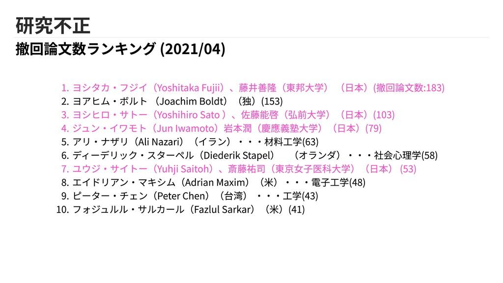 研究不正 撤回論文数ランキング (2021/04) e ヨシタカ・フジイ(Yoshitaka...