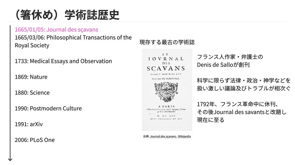 (箸休め)学術誌歴史 1665/01/05: Journal des sçavans  166...