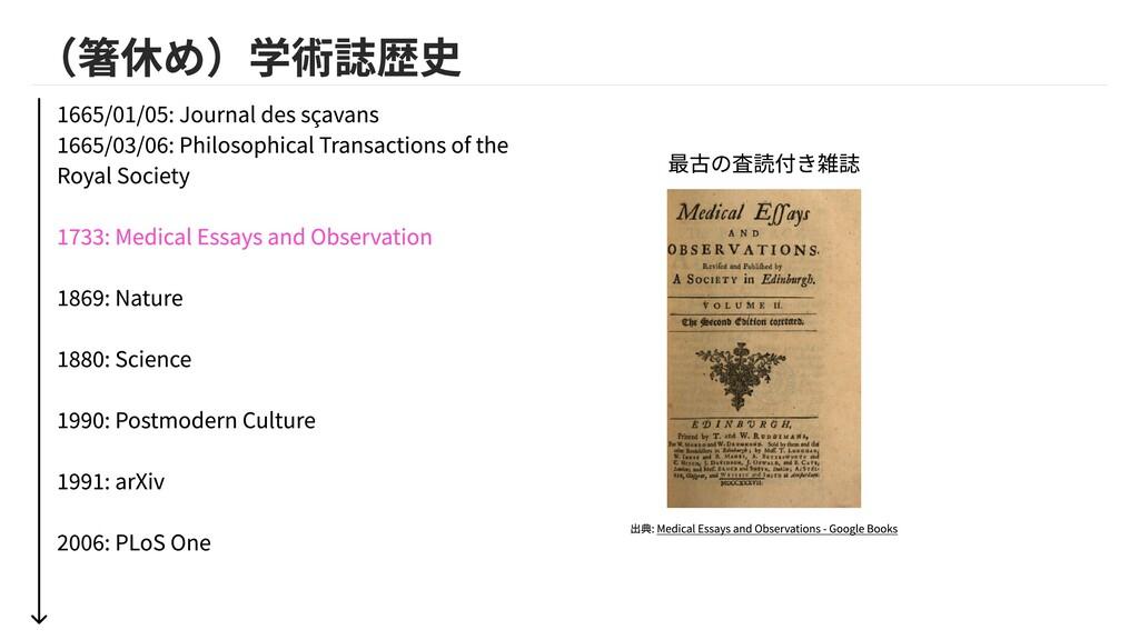 (箸休め)学術誌歴史 出典: Medical Essays and Observations ...