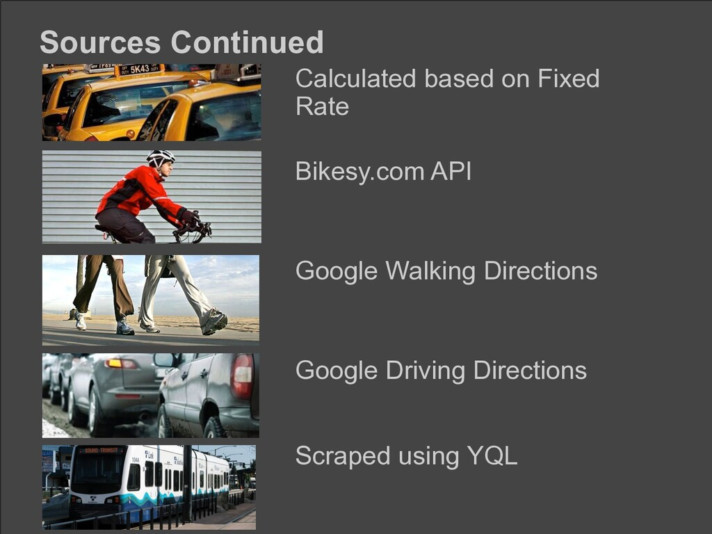 Sources Continued Bikesy.com API Google Walking...