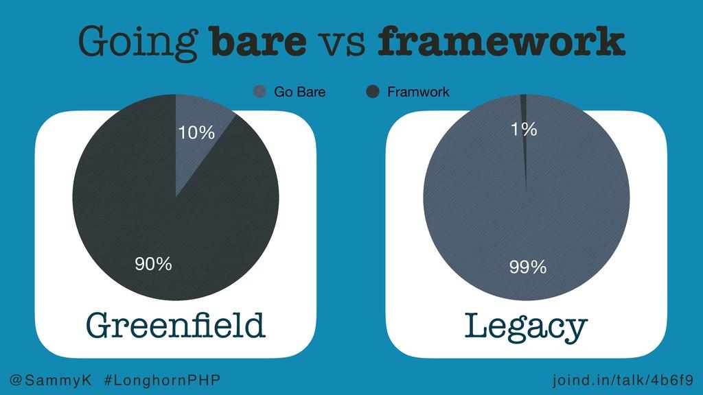 joind.in/talk/4b6f9 @SammyK #LonghornPHP 1% 99%...