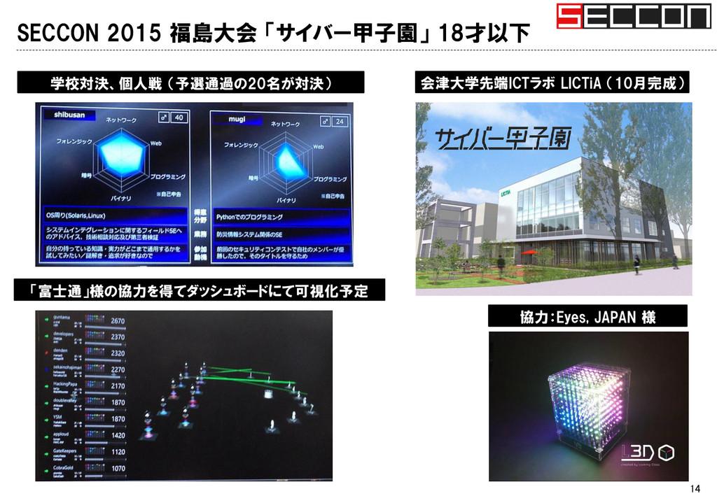 SECCON 2015 福島大会 「サイバー甲子園」 18才以下 14 会津大学先端ICTラボ...