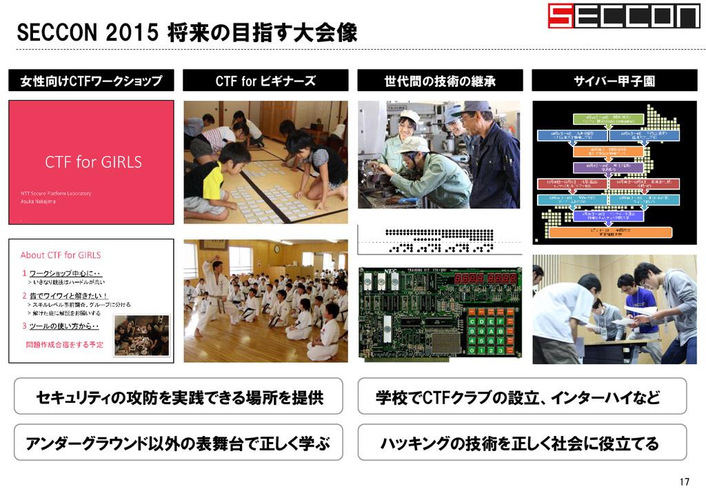 SECCON 2015 将来の目指す大会像 17 女性向けCTFワークショップ CTF for...