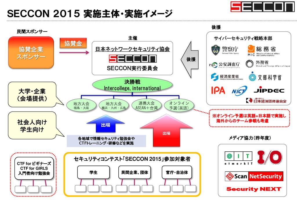 SECCON 2015 実施主体・実施イメージ セキュリティコンテスト「SECCON 2015...