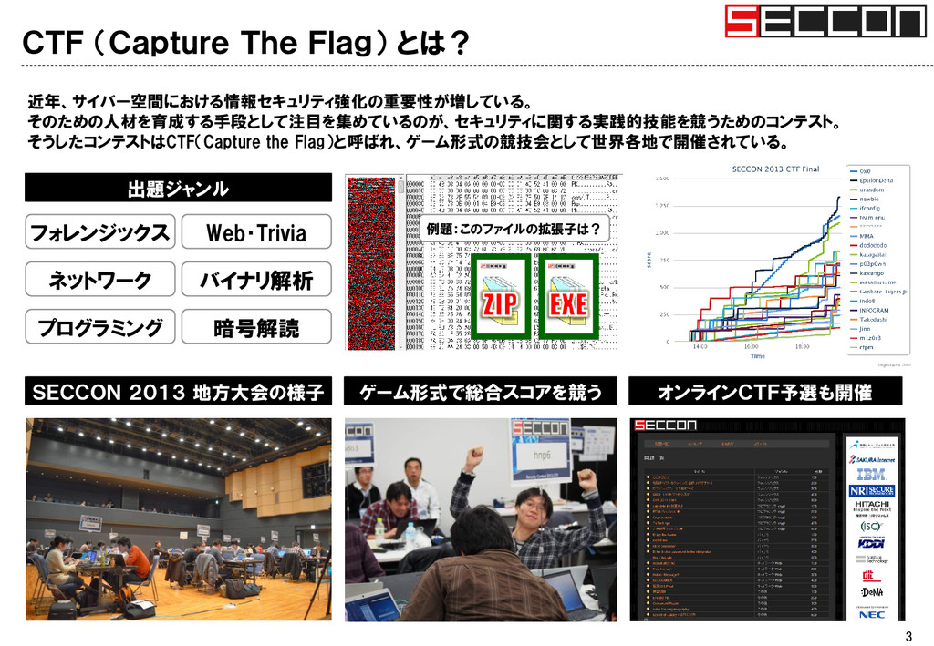 CTF (Capture The Flag) とは? 3 近年、サイバー空間における情報セキュ...