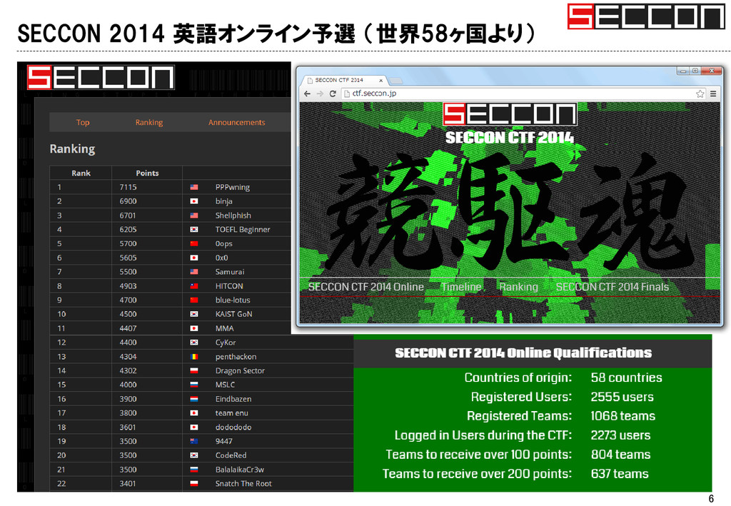 SECCON 2014 英語オンライン予選 (世界58ヶ国より) 6